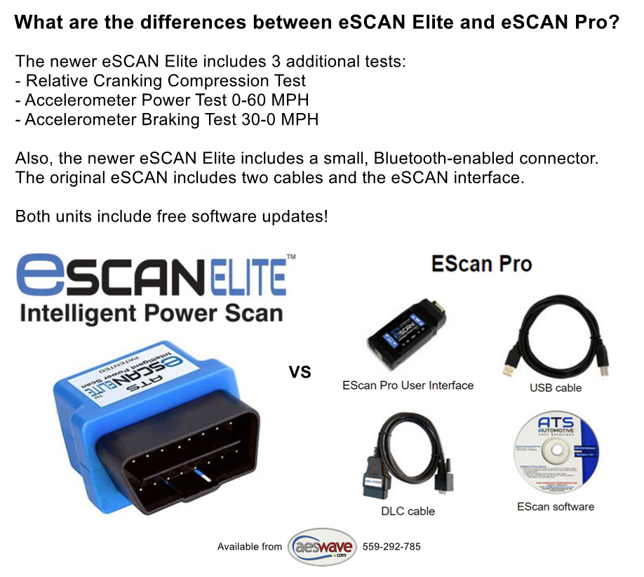 ATS-Escan-Comparison.jpg